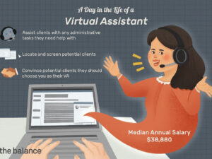Sample of a virtual assistant job in the Philippines